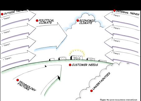 Context-Map1